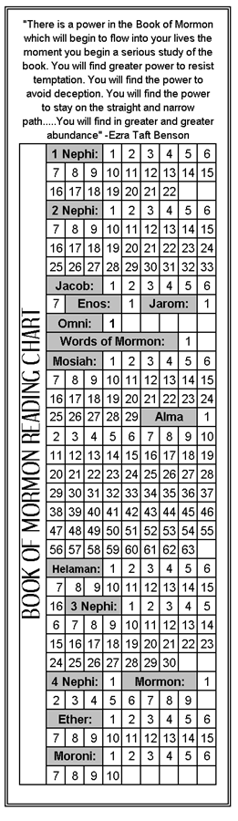how to read the book of mormon in a month